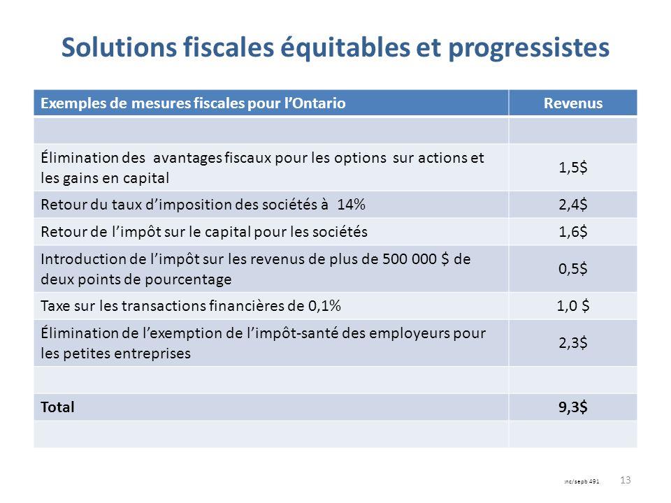 Solutions fiscales équitables et progressistes Exemples de mesures fiscales pour lOntarioRevenus Élimination des avantages fiscaux pour les options su