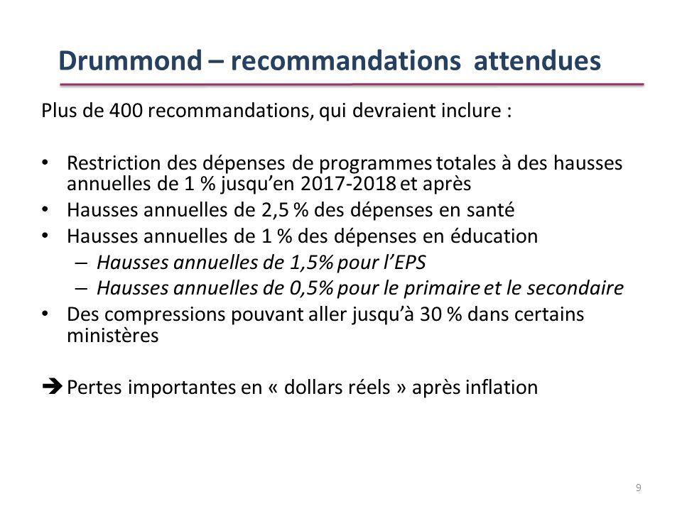 Plus de 400 recommandations, qui devraient inclure : Restriction des dépenses de programmes totales à des hausses annuelles de 1 % jusquen 2017-2018 e