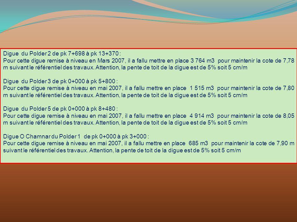 Digue du Polder 2 de pk 7+698 à pk 13+370 : Pour cette digue remise à niveau en Mars 2007, il a fallu mettre en place 3 764 m3 pour maintenir la cote