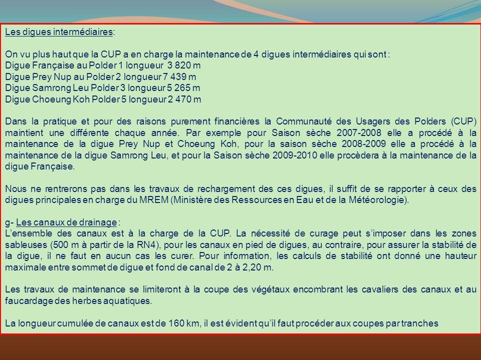 Les digues intermédiaires: On vu plus haut que la CUP a en charge la maintenance de 4 digues intermédiaires qui sont : Digue Française au Polder 1 lon