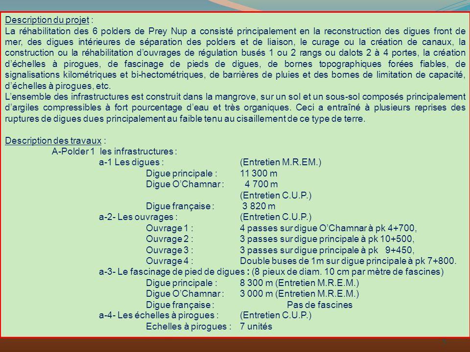 5 Description du projet : La réhabilitation des 6 polders de Prey Nup a consisté principalement en la reconstruction des digues front de mer, des digu