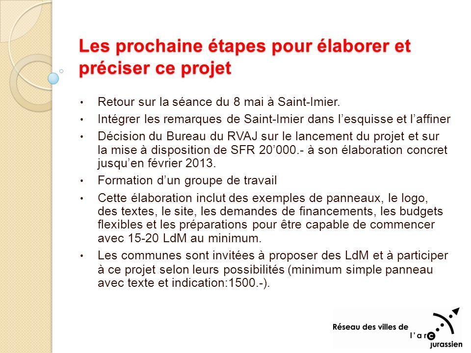 Les prochaine étapes pour élaborer et préciser ce projet Retour sur la séance du 8 mai à Saint-Imier.