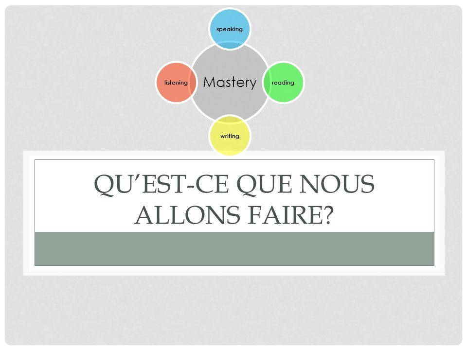 QUEST-CE QUE NOUS ALLONS FAIRE? Mastery speakingreadingwritinglistening