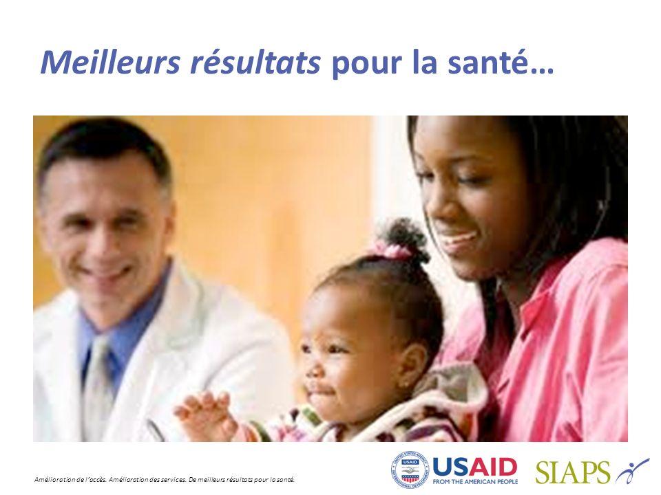 Amélioration de laccès. Amélioration des services. De meilleurs résultats pour la santé. Meilleurs résultats pour la santé…