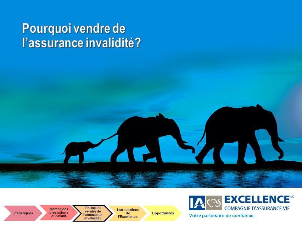 13 The elephant, symbol of our 100 years of strength and longevity Votre partenaire de confiance. Statistiques Marché des prestations du vivant Pourqu