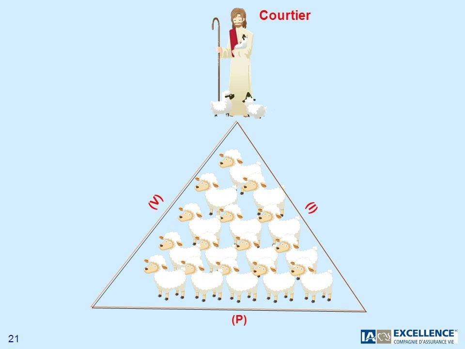21 (V) (P) (I) Courtier