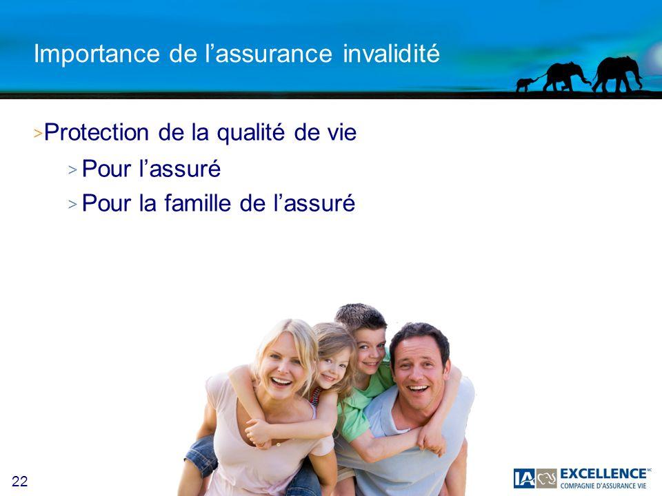 22 Importance de lassurance invalidité > Protection de la qualité de vie > Pour lassuré > Pour la famille de lassuré
