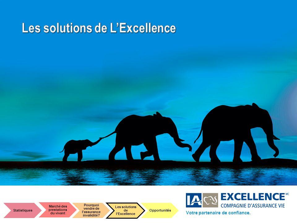 23 The elephant, symbol of our 100 years of strength and longevity Votre partenaire de confiance. Statistiques Marché des prestations du vivant Pourqu