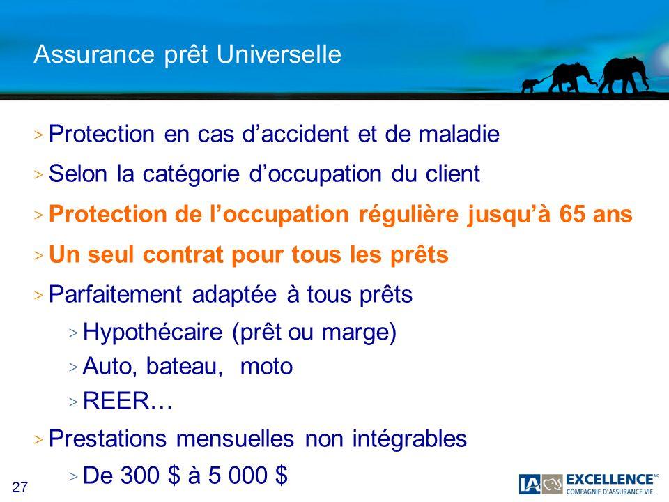 27 Assurance prêt Universelle > Protection en cas daccident et de maladie > Selon la catégorie doccupation du client > Protection de loccupation régul