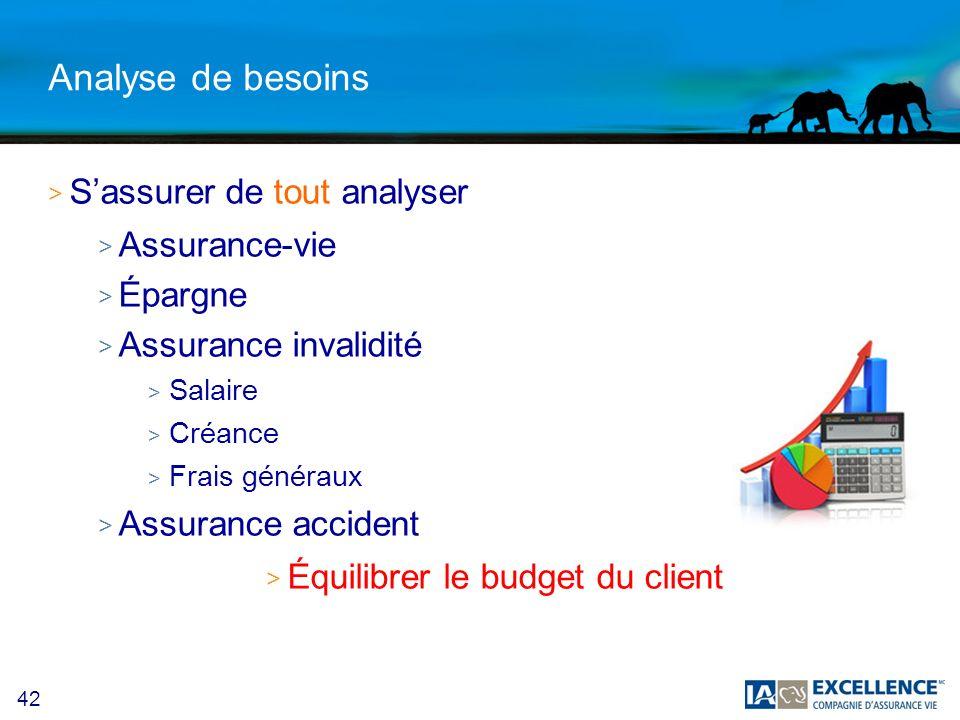 42 Analyse de besoins > Sassurer de tout analyser > Assurance-vie > Épargne > Assurance invalidité > Salaire > Créance > Frais généraux > Assurance accident > Équilibrer le budget du client