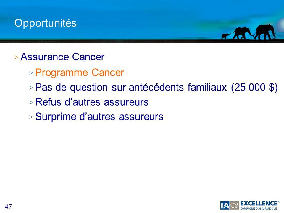 47 Opportunités >A>Assurance Cancer >P>Programme Cancer >P>Pas de question sur antécédents familiaux (25 000 $) >R>Refus dautres assureurs >S>Surprime dautres assureurs