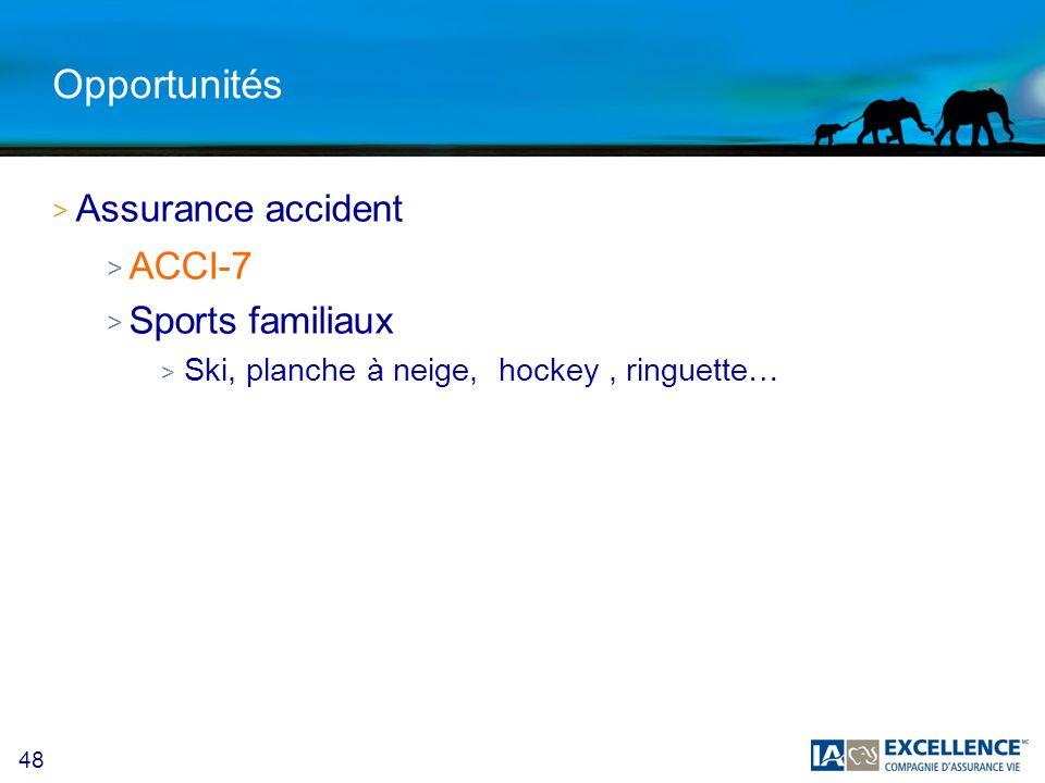 48 Opportunités >A>Assurance accident >A>ACCI-7 >S>Sports familiaux >S>Ski, planche à neige, hockey, ringuette…