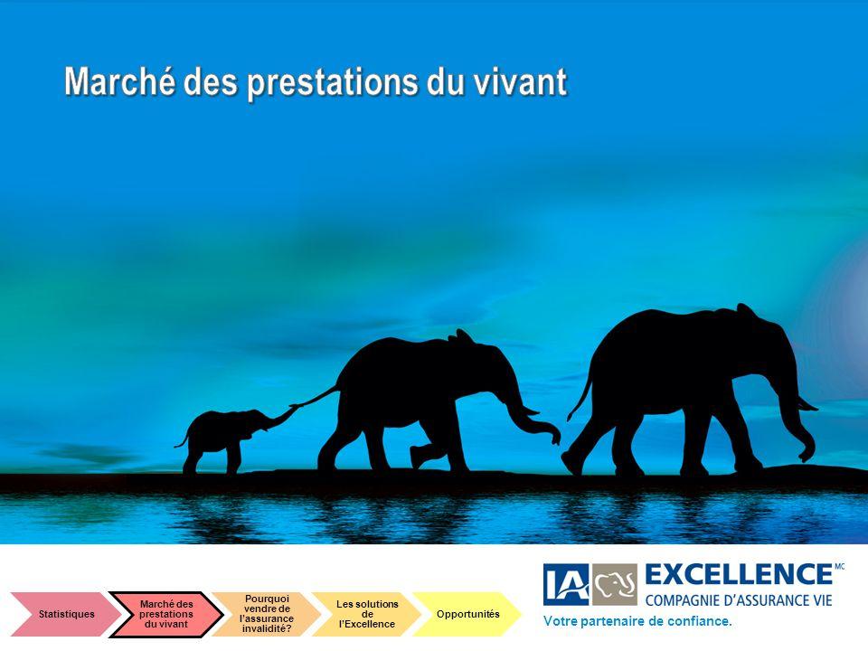 9 The elephant, symbol of our 100 years of strength and longevity Votre partenaire de confiance. Statistiques Marché des prestations du vivant Pourquo