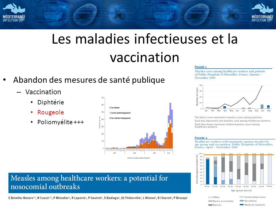 Les maladies infectieuses et la vaccination Abandon des mesures de santé publique – Vaccination Diphtérie Rougeole Poliomyélite +++