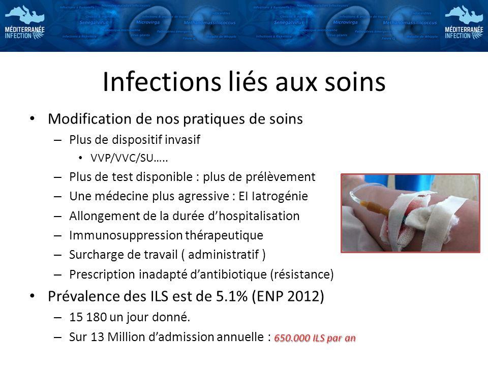 Infections liés aux soins Modification de nos pratiques de soins – Plus de dispositif invasif VVP/VVC/SU….. – Plus de test disponible : plus de prélèv