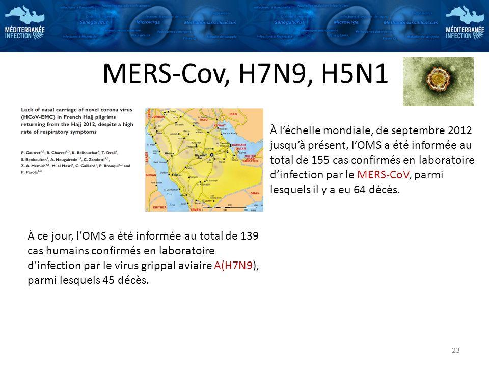 MERS-Cov, H7N9, H5N1 23 À léchelle mondiale, de septembre 2012 jusquà présent, lOMS a été informée au total de 155 cas confirmés en laboratoire dinfec