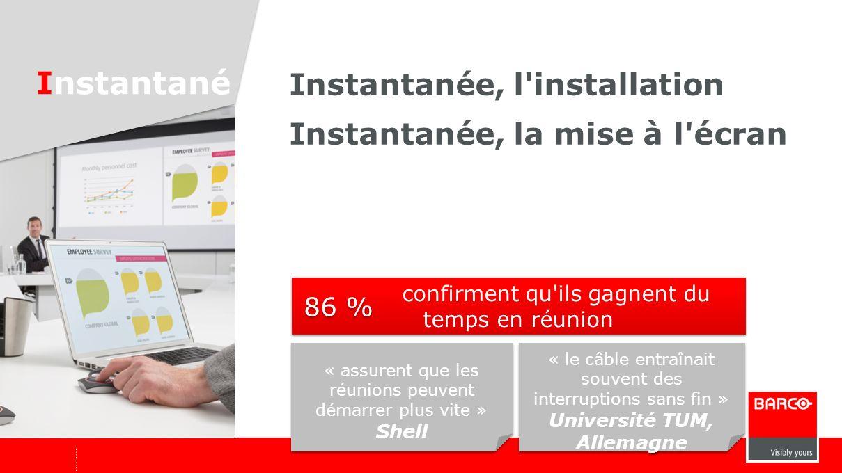 Instantanée, l'installation Instantanée, la mise à l'écran Instantané « assurent que les réunions peuvent démarrer plus vite » Shell « assurent que le