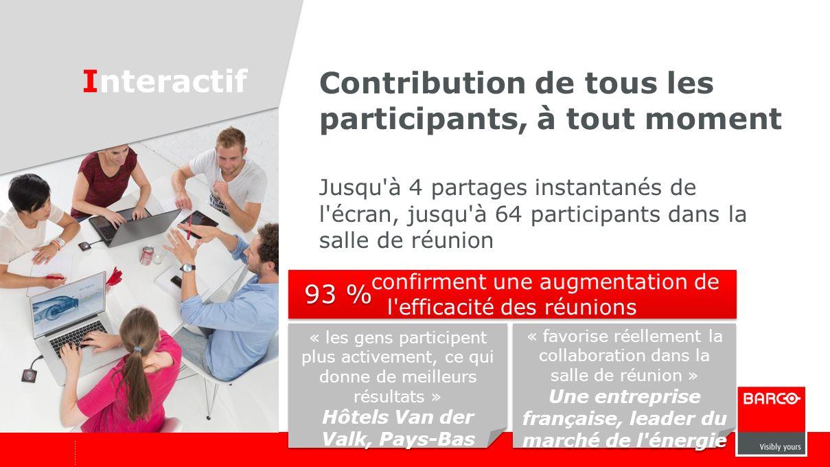 Contribution de tous les participants, à tout moment Jusqu'à 4 partages instantanés de l'écran, jusqu'à 64 participants dans la salle de réunion Inter