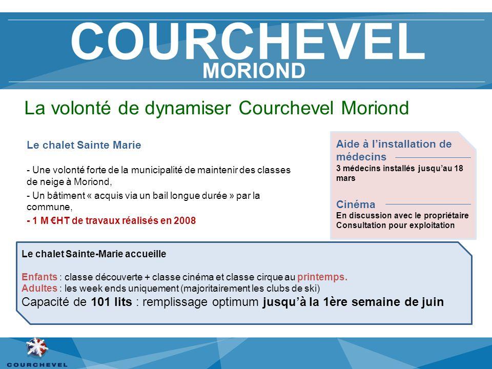 La volonté de dynamiser Courchevel Moriond Le chalet Sainte Marie - Une volonté forte de la municipalité de maintenir des classes de neige à Moriond,