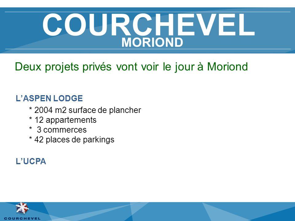 Deux projets privés vont voir le jour à Moriond LASPEN LODGE * 2004 m2 surface de plancher * 12 appartements * 3 commerces * 42 places de parkings LUC