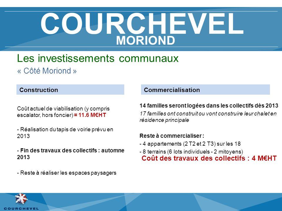 Les investissements communaux « Côté Moriond » Coût actuel de viabilisation (y compris escalator, hors foncier) = 11.6 MHT - Réalisation du tapis de v