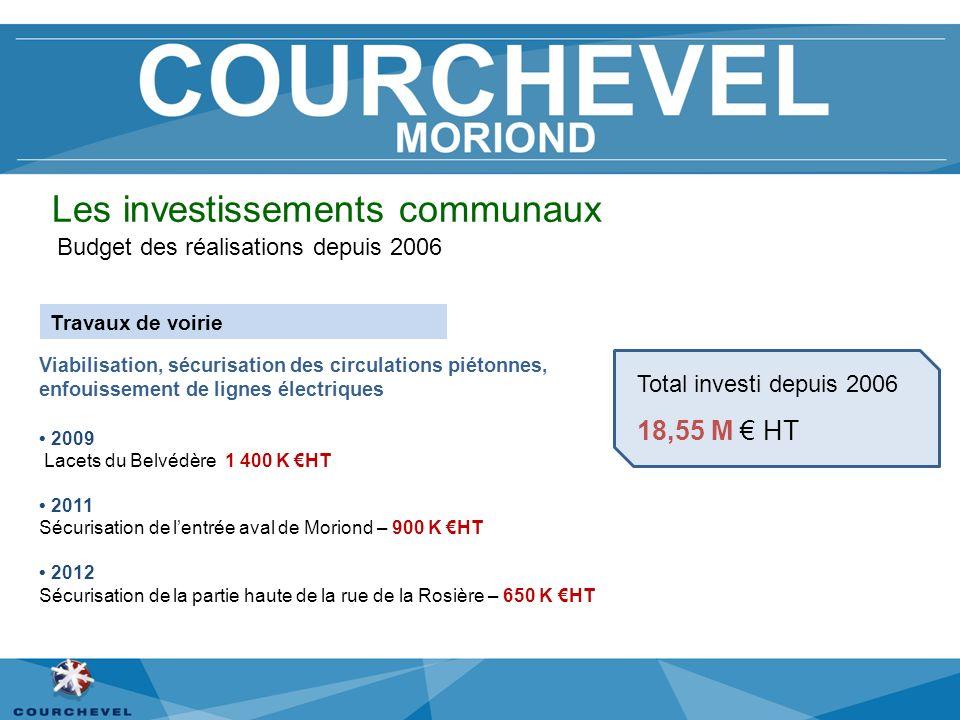 Deux projets privés vont voir le jour à Moriond LASPEN LODGE * 2004 m2 surface de plancher * 12 appartements * 3 commerces * 42 places de parkings LUCPA