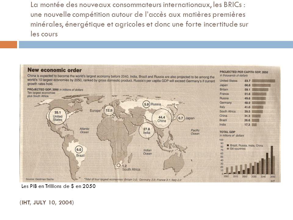 La montée des nouveaux consommateurs internationaux, les BRICs : une nouvelle compétition autour de laccès aux matières premières minérales, énergétique et agricoles et donc une forte incertitude sur les cours (IHT, JULY 10, 2004) Les PIB en Trillions de $ en 2050