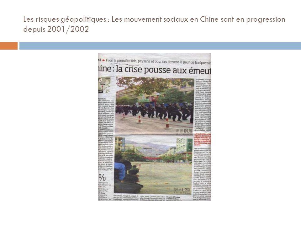 Les risques géopolitiques : Les mouvement sociaux en Chine sont en progression depuis 2001/2002