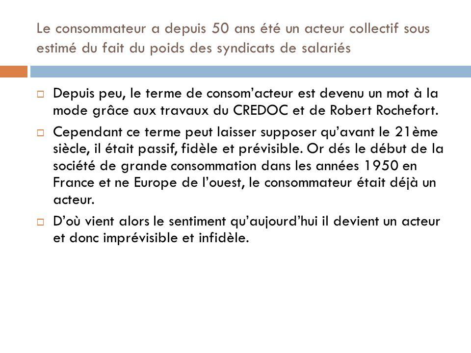 Le consommateur a depuis 50 ans été un acteur collectif sous estimé du fait du poids des syndicats de salariés Depuis peu, le terme de consomacteur est devenu un mot à la mode grâce aux travaux du CREDOC et de Robert Rochefort.