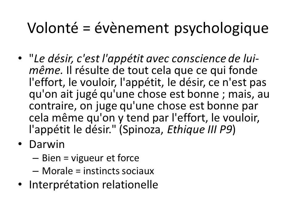 Volonté = évènement psychologique Le désir, c est l appétit avec conscience de lui- même.
