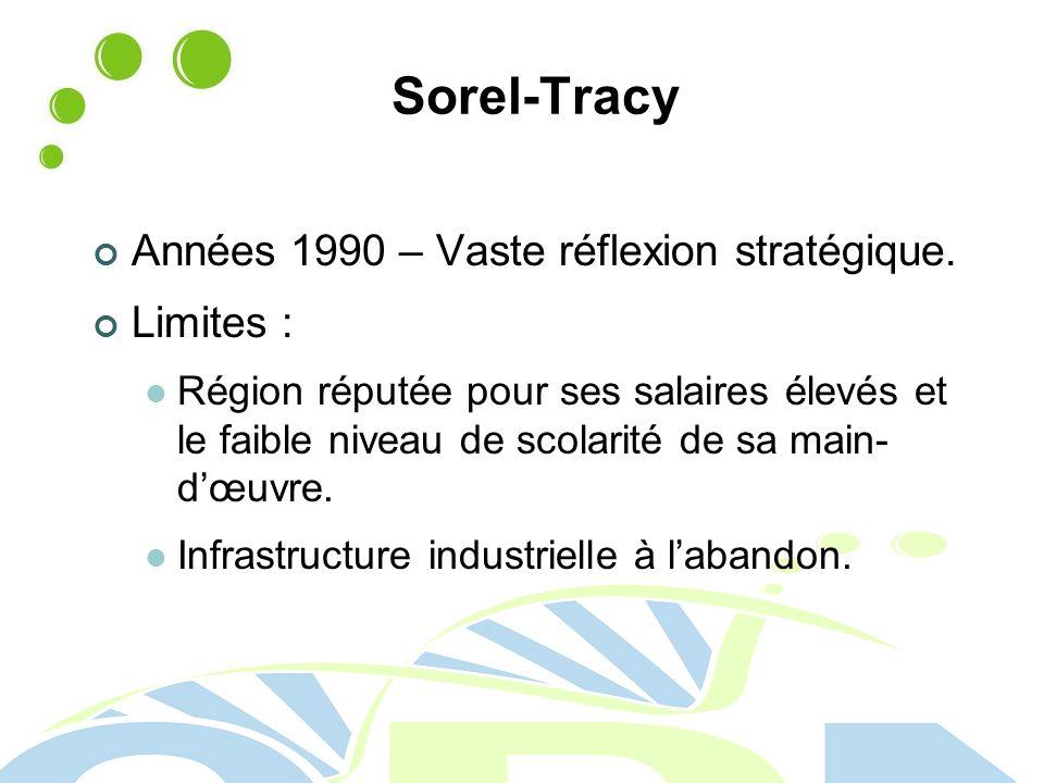 Sorel-Tracy Années 1990 – Vaste réflexion stratégique.