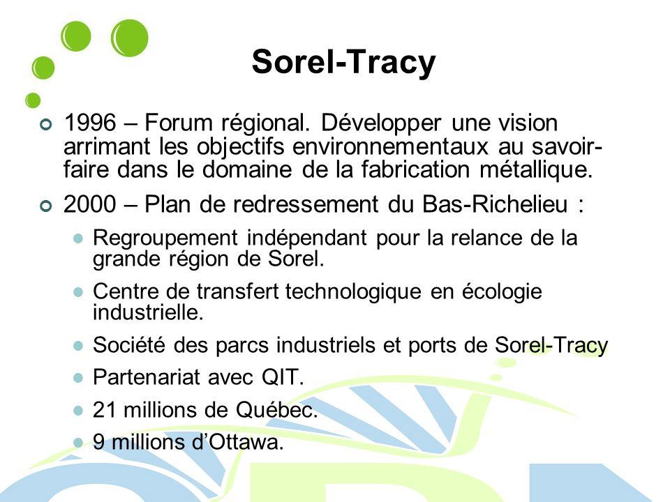 Sorel-Tracy 1996 – Forum régional.