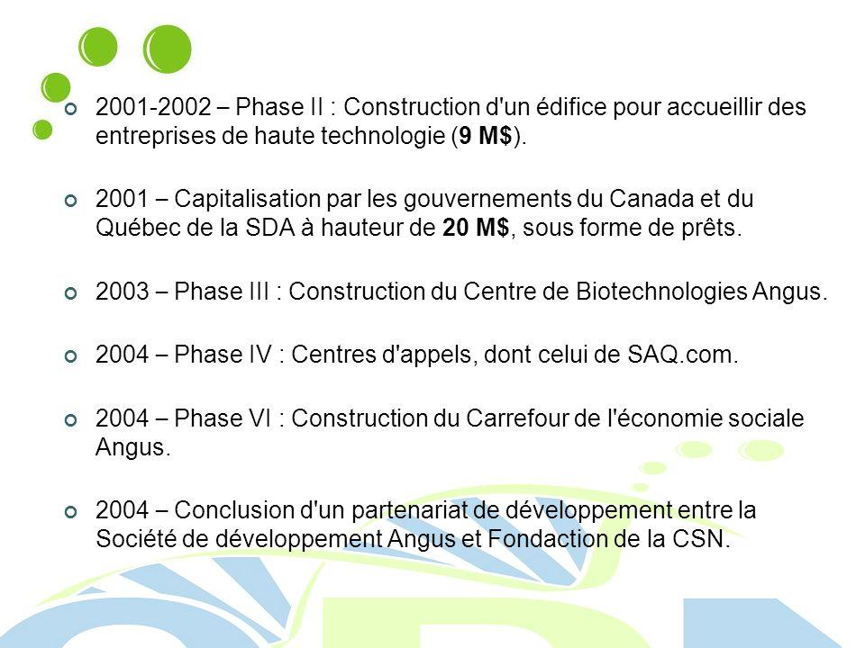 2001-2002 – Phase II : Construction d un édifice pour accueillir des entreprises de haute technologie (9 M$).