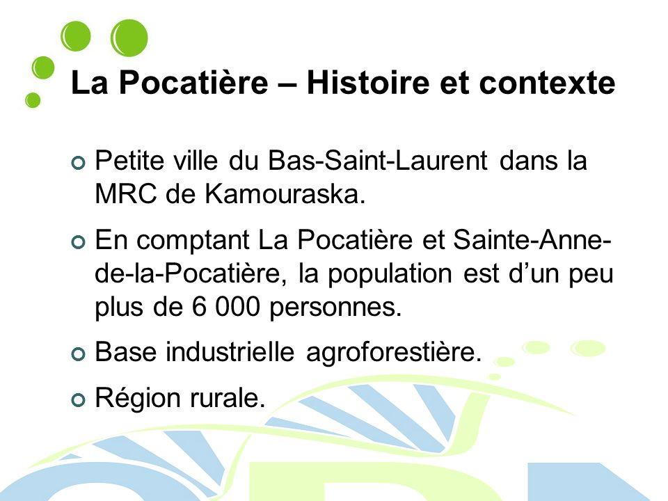 La Pocatière – Histoire et contexte Petite ville du Bas-Saint-Laurent dans la MRC de Kamouraska.