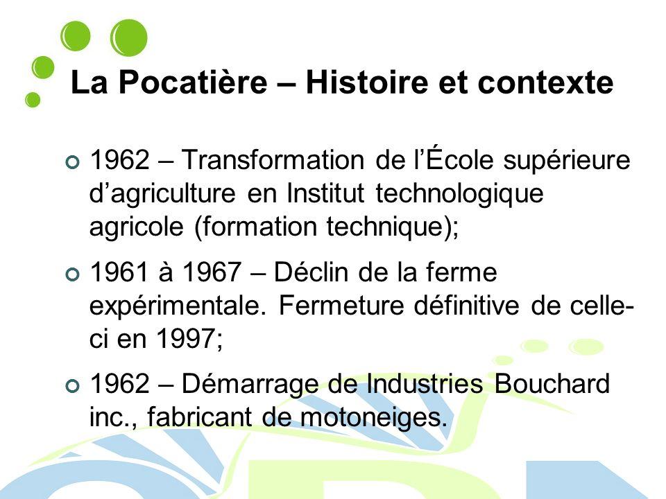 La Pocatière – Histoire et contexte 1962 – Transformation de lÉcole supérieure dagriculture en Institut technologique agricole (formation technique); 1961 à 1967 – Déclin de la ferme expérimentale.