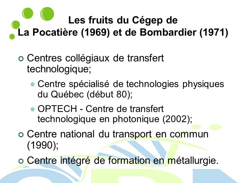 Les fruits du Cégep de La Pocatière (1969) et de Bombardier (1971) Centres collégiaux de transfert technologique; Centre spécialisé de technologies physiques du Québec (début 80); OPTECH - Centre de transfert technologique en photonique (2002); Centre national du transport en commun (1990); Centre intégré de formation en métallurgie.
