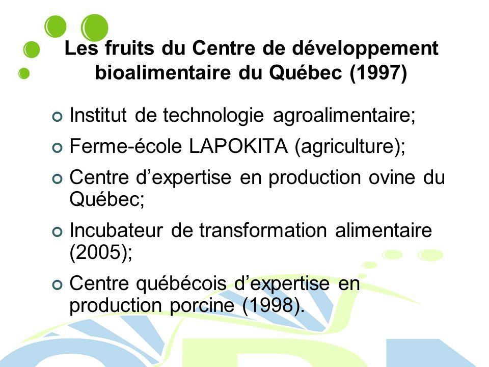 Les fruits du Centre de développement bioalimentaire du Québec (1997) Institut de technologie agroalimentaire; Ferme-école LAPOKITA (agriculture); Centre dexpertise en production ovine du Québec; Incubateur de transformation alimentaire (2005); Centre québécois dexpertise en production porcine (1998).