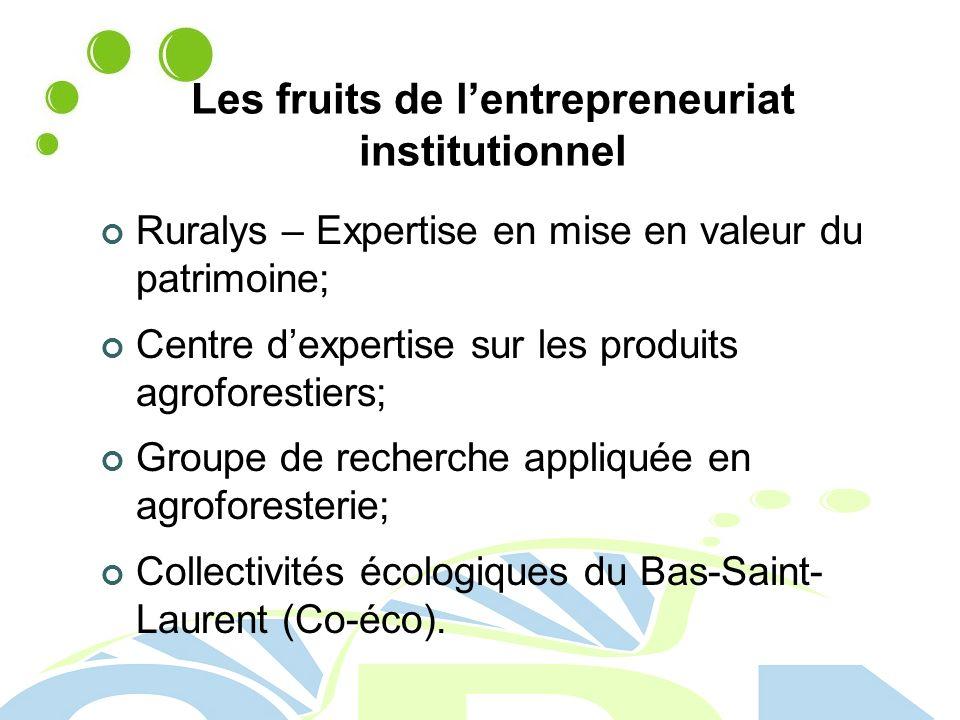 Les fruits de lentrepreneuriat institutionnel Ruralys – Expertise en mise en valeur du patrimoine; Centre dexpertise sur les produits agroforestiers; Groupe de recherche appliquée en agroforesterie; Collectivités écologiques du Bas-Saint- Laurent (Co-éco).