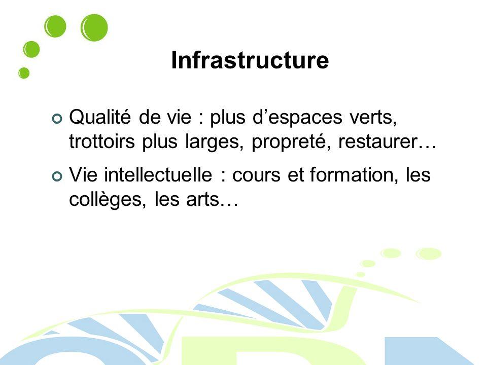 Infrastructure Qualité de vie : plus despaces verts, trottoirs plus larges, propreté, restaurer… Vie intellectuelle : cours et formation, les collèges, les arts…