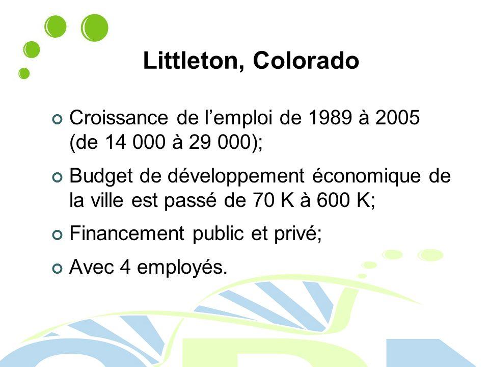 Littleton, Colorado Croissance de lemploi de 1989 à 2005 (de 14 000 à 29 000); Budget de développement économique de la ville est passé de 70 K à 600 K; Financement public et privé; Avec 4 employés.