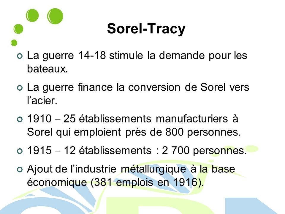 Sorel-Tracy La guerre 14-18 stimule la demande pour les bateaux.