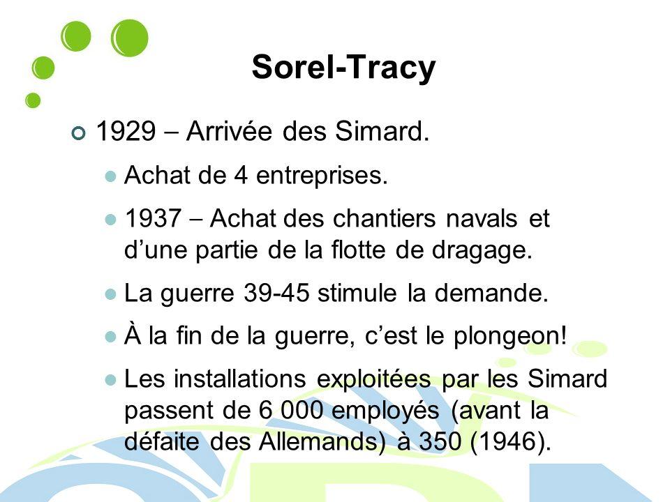 Sorel-Tracy 1929 – Arrivée des Simard.Achat de 4 entreprises.