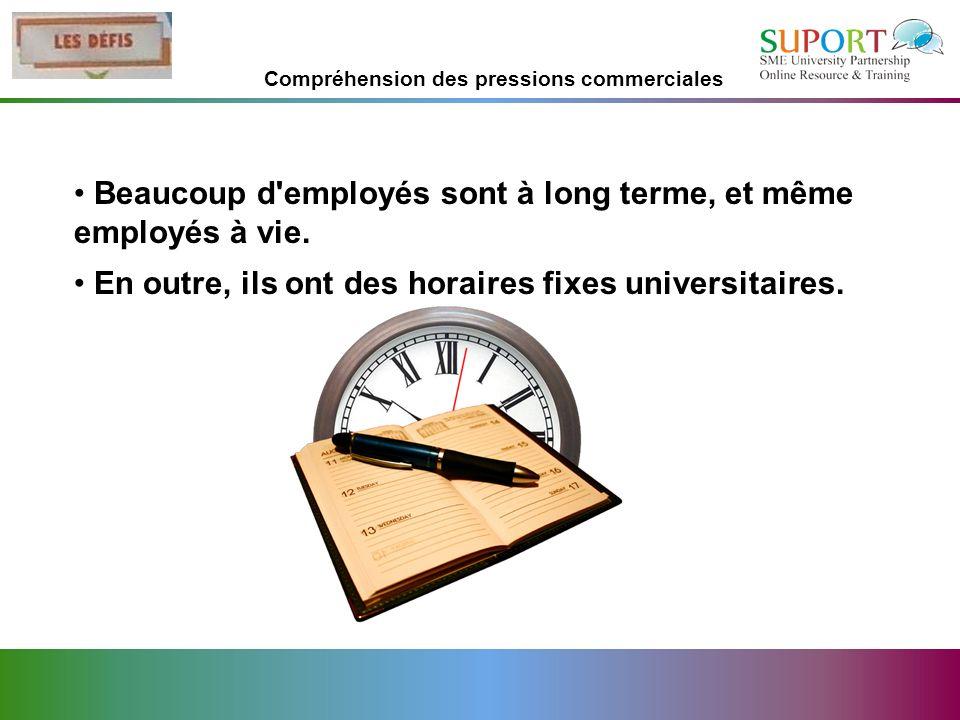 Beaucoup d'employés sont à long terme, et même employés à vie. En outre, ils ont des horaires fixes universitaires. Compréhension des pressions commer
