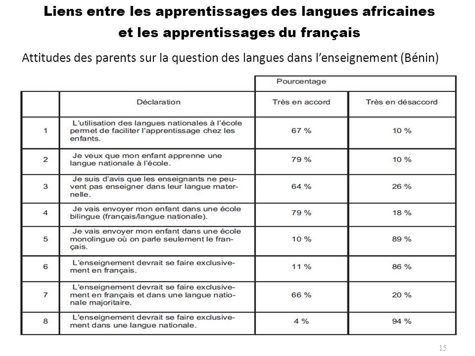 Liens entre les apprentissages des langues africaines et les apprentissages du français 15 Attitudes des parents sur la question des langues dans lens
