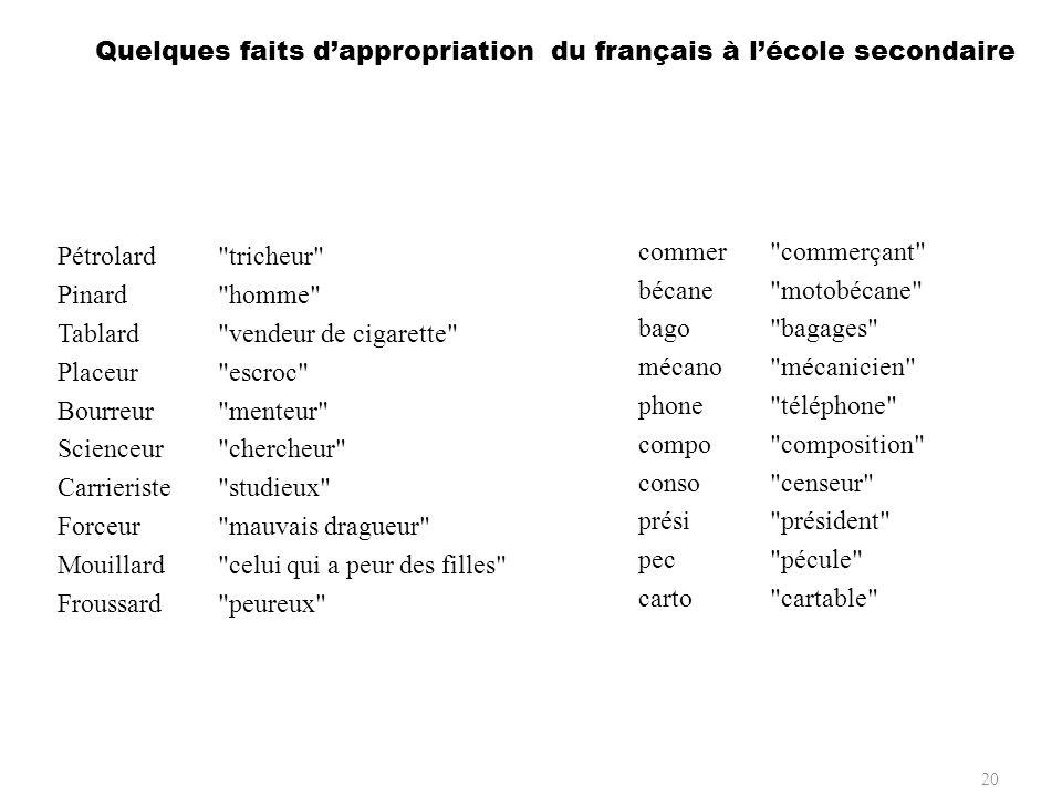 Quelques faits dappropriation du français à lécole secondaire 20 Pétrolard