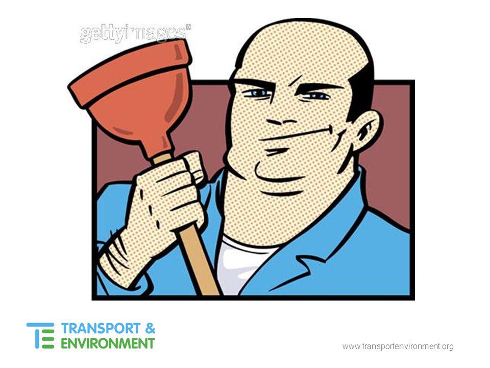www.transportenvironment.org