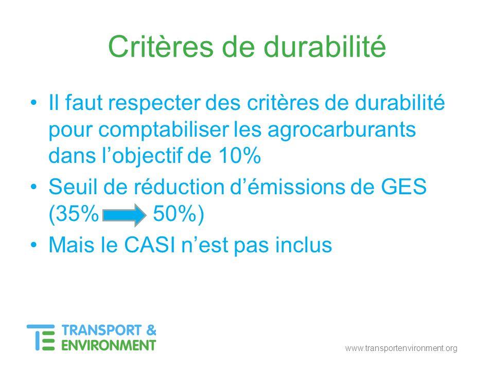 www.transportenvironment.org Critères de durabilité Il faut respecter des critères de durabilité pour comptabiliser les agrocarburants dans lobjectif