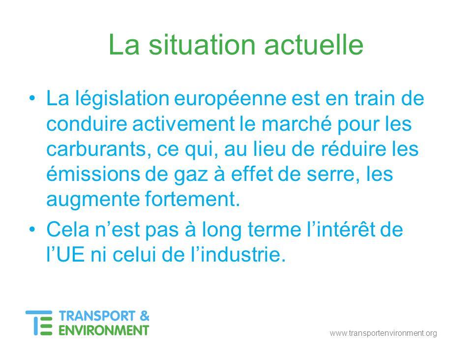 www.transportenvironment.org La situation actuelle La législation européenne est en train de conduire activement le marché pour les carburants, ce qui