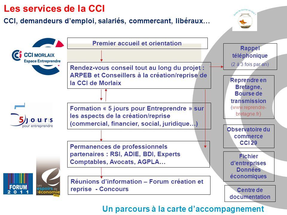 Centre de documentation Rendez-vous conseil tout au long du projet : ARPEB et Conseillers à la création/reprise de la CCI de Morlaix Formation « 5 jou
