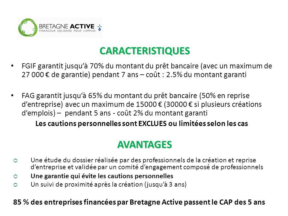 CARACTERISTIQUES FGIF garantit jusquà 70% du montant du prêt bancaire (avec un maximum de 27 000 de garantie) pendant 7 ans – coût : 2.5% du montant g